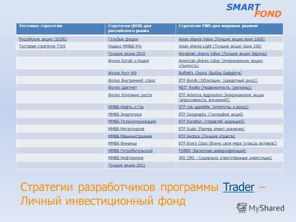 Тестовые стратегииСтратегии QUIK для российского рынка Стратегии TWS для мировых рынков Российские акции (QUIK)Голубые фишкиAsian shares Value (Лучшие акции Азии 100$) Тестовая стратегия TWSИндекс ММВБ-4%Asian shares Light (Лучшие акции Азии 10$) Луч