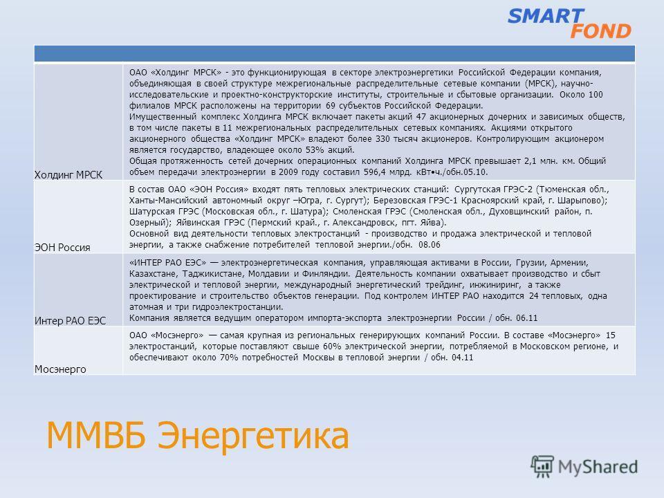 ММВБ Энергетика Холдинг МРСК ОАО «Холдинг МРСК» - это функционирующая в секторе электроэнергетики Российской Федерации компания, объединяющая в своей структуре межрегиональные распределительные сетевые компании (МРСК), научно- исследовательские и про