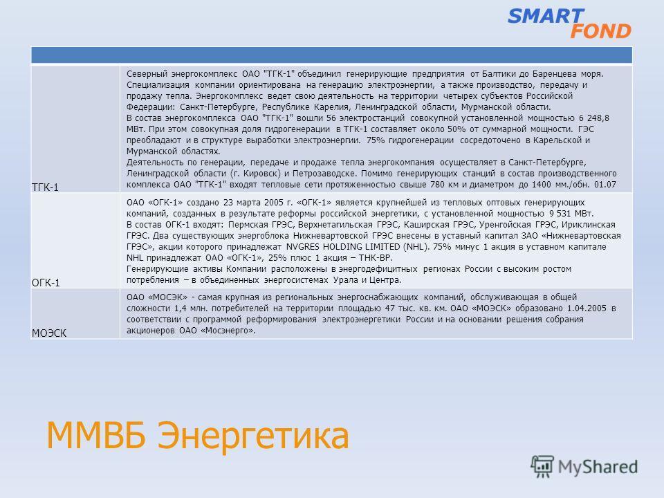 ММВБ Энергетика ТГК-1 Северный энергокомплекс ОАО