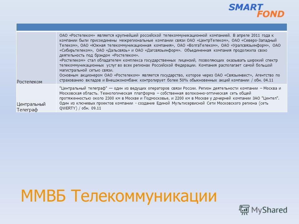 ММВБ Телекоммуникации Ростелеком ОАО «Ростелеком» является крупнейшей российской телекоммуникационной компанией. В апреле 2011 года к компании были присоединены межрегиональные компании связи ОАО «ЦентрТелеком», ОАО «Северо-Западный Телеком», ОАО «Юж