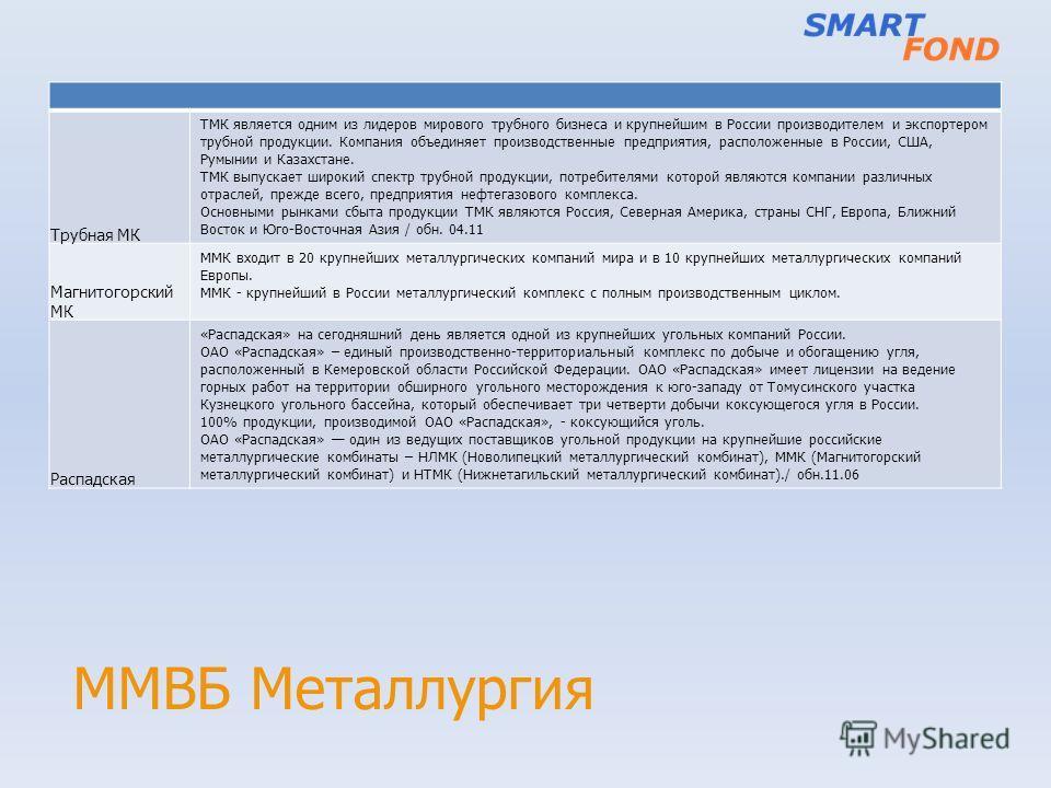 ММВБ Металлургия Трубная МК ТМК является одним из лидеров мирового трубного бизнеса и крупнейшим в России производителем и экспортером трубной продукции. Компания объединяет производственные предприятия, расположенные в России, США, Румынии и Казахст