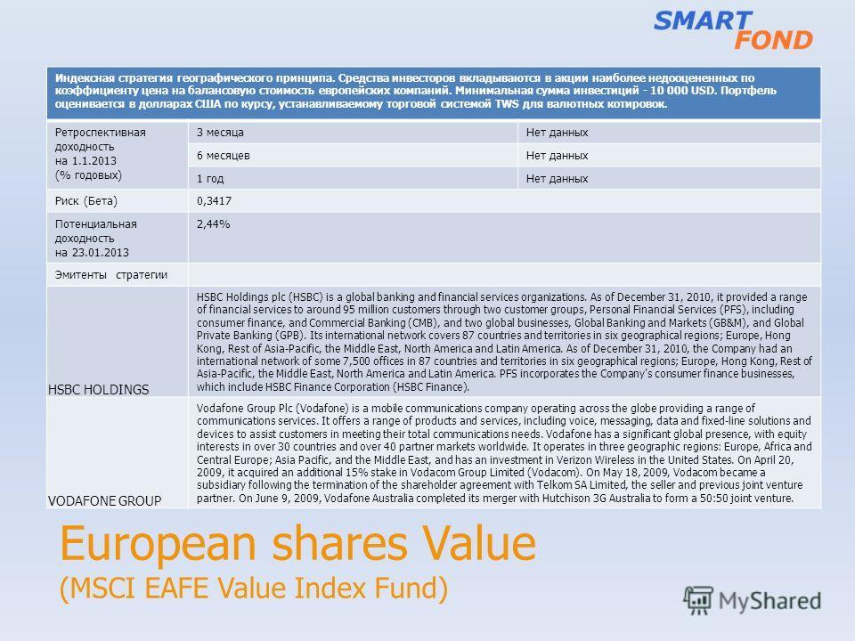 European shares Value (MSCI EAFE Value Index Fund) Индексная стратегия географического принципа. Средства инвесторов вкладываются в акции наиболее недооцененных по коэффициенту цена на балансовую стоимость европейских компаний. Минимальная сумма инве