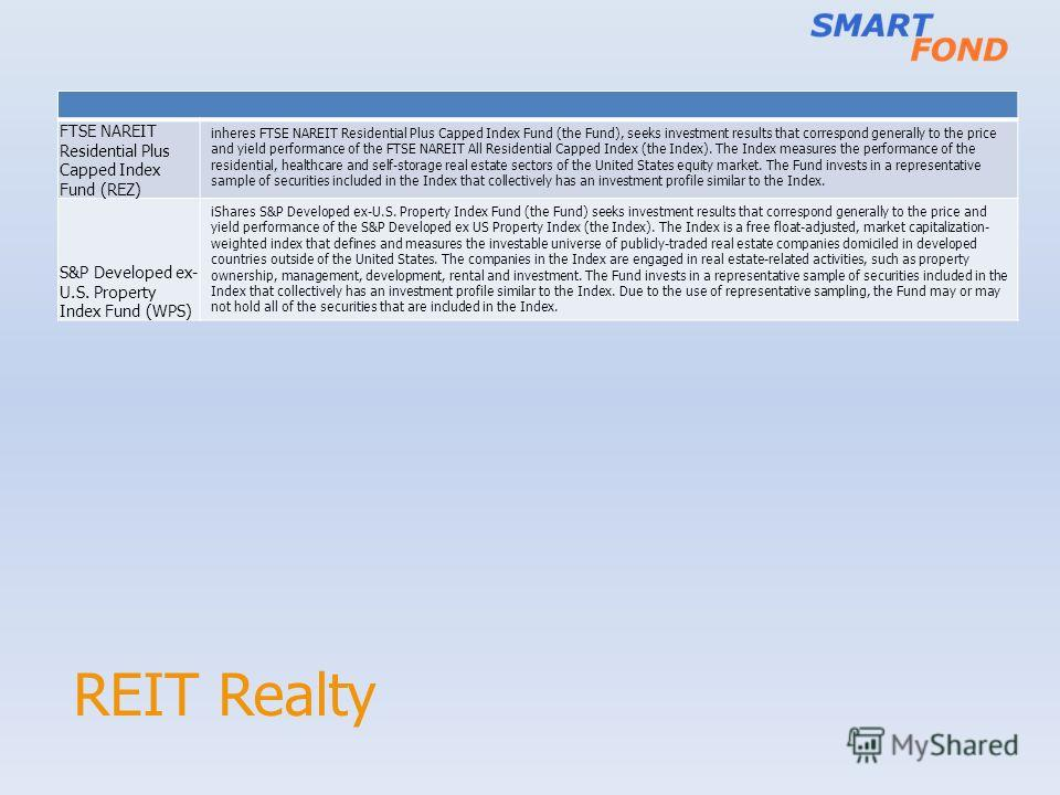 REIT Realty FTSE NAREIT Residential Plus Capped Index Fund (REZ) inheres FTSE NAREIT Residential Plus Capped Index Fund (the Fund), seeks investment results that correspond generally to the price and yield performance of the FTSE NAREIT All Residenti
