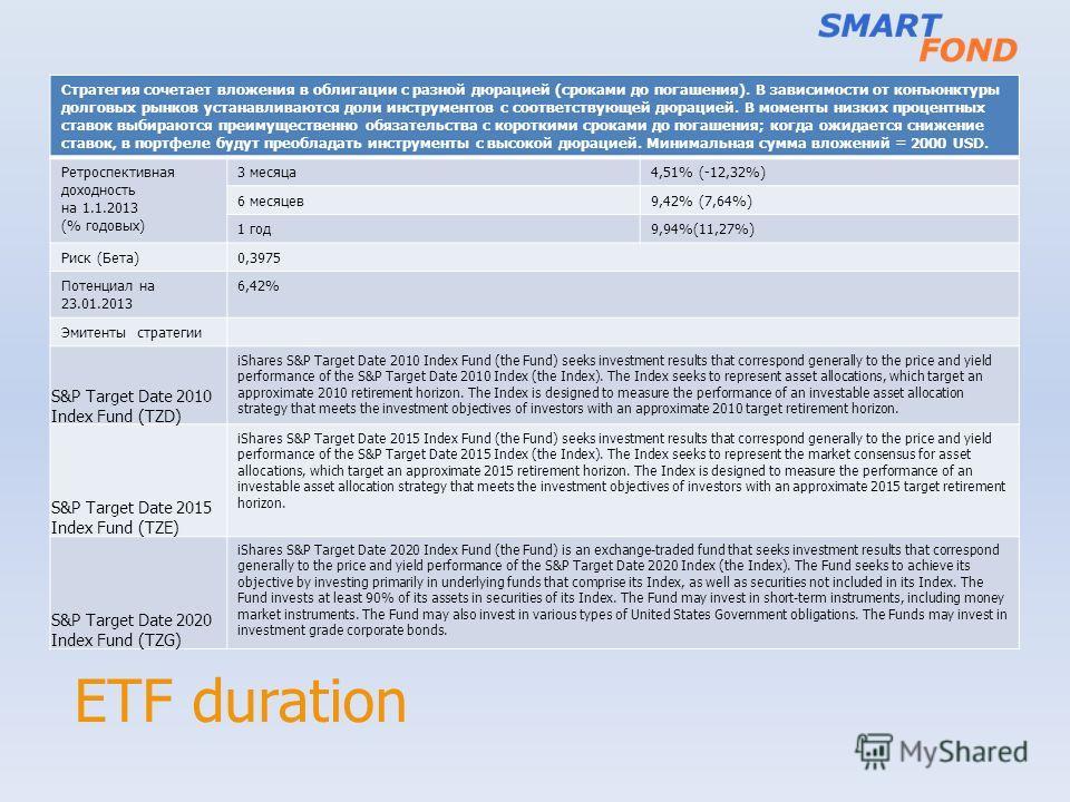 ETF duration Стратегия сочетает вложения в облигации с разной дюрацией (сроками до погашения). В зависимости от конъюнктуры долговых рынков устанавливаются доли инструментов с соответствующей дюрацией. В моменты низких процентных ставок выбираются пр