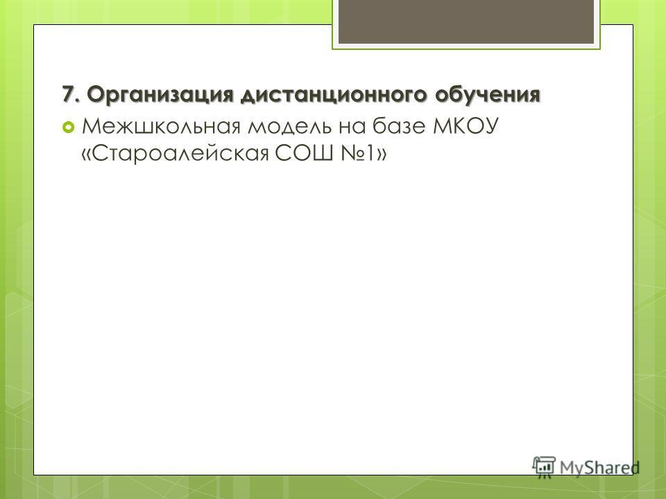 7. Организация дистанционного обучения Межшкольная модель на базе МКОУ «Староалейская СОШ 1»