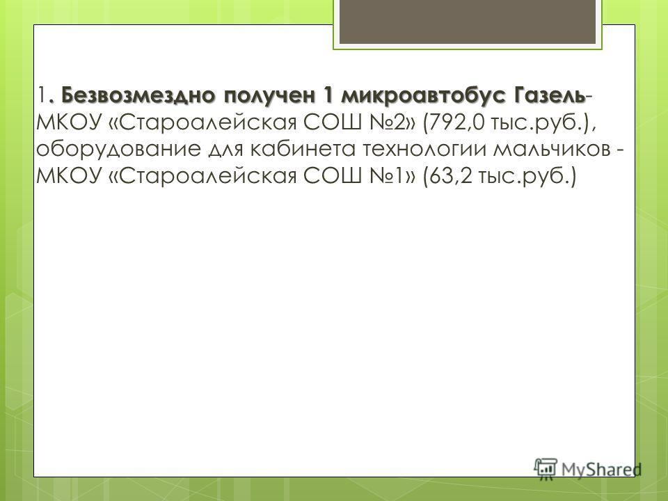 . Безвозмездно получен 1 микроавтобус Газель 1. Безвозмездно получен 1 микроавтобус Газель - МКОУ «Староалейская СОШ 2» (792,0 тыс.руб.), оборудование для кабинета технологии мальчиков - МКОУ «Староалейская СОШ 1» (63,2 тыс.руб.)