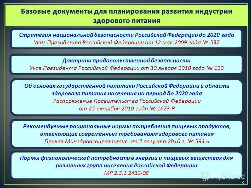 9 Доктрина продовольственной безопасности Указ Президента Российской Федерации от 30 января 2010 года 120 Стратегия национальной безопасности Российской Федерации до 2020 года Указ Президента Российской Федерации от 12 мая 2009 года 537 Об основах го