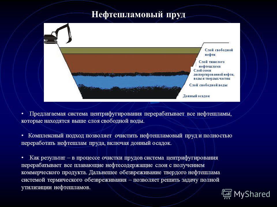 Нефтешламовый пруд Предлагаемая система центрифугирования перерабатывает все нефтешламы, которые находятся выше слоя свободной воды. Комплексный подход позволяет очистить нефтешламовый пруд и полностью переработать нефтешлам пруда, включая донный оса