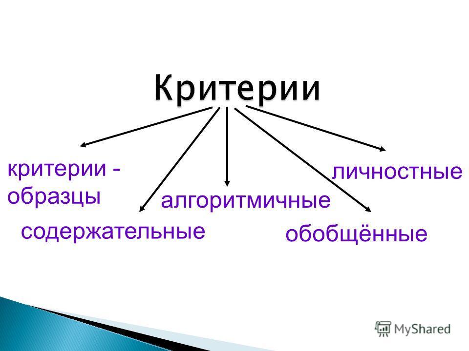 критерии - образцы содержательные алгоритмичные обобщённые личностные