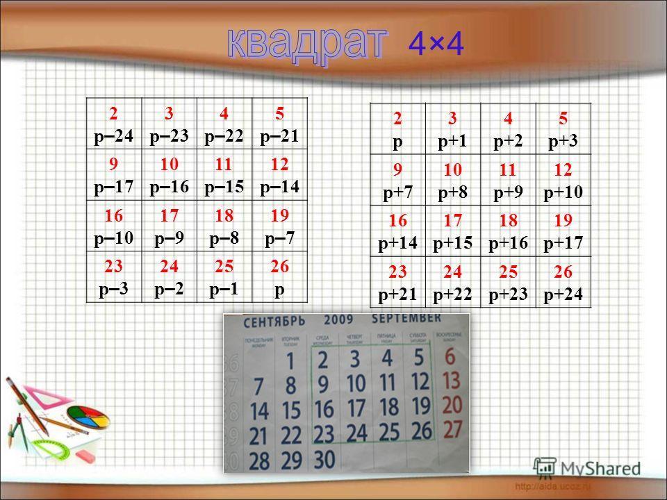 4×44×4 2 р – 24 3 р – 23 4 р – 22 5 р – 21 9 р – 17 10 р – 16 11 р – 15 12 р – 14 16 р – 10 17 р – 9 18 р – 8 19 р – 7 23 р – 3 24 р – 2 25 р – 1 26 р 2р2р 3 р+1 4 р+2 5 р+3 9 р+7 10 р+8 11 р+9 12 р+10 16 р+14 17 р+15 18 р+16 19 р+17 23 р+21 24 р+22