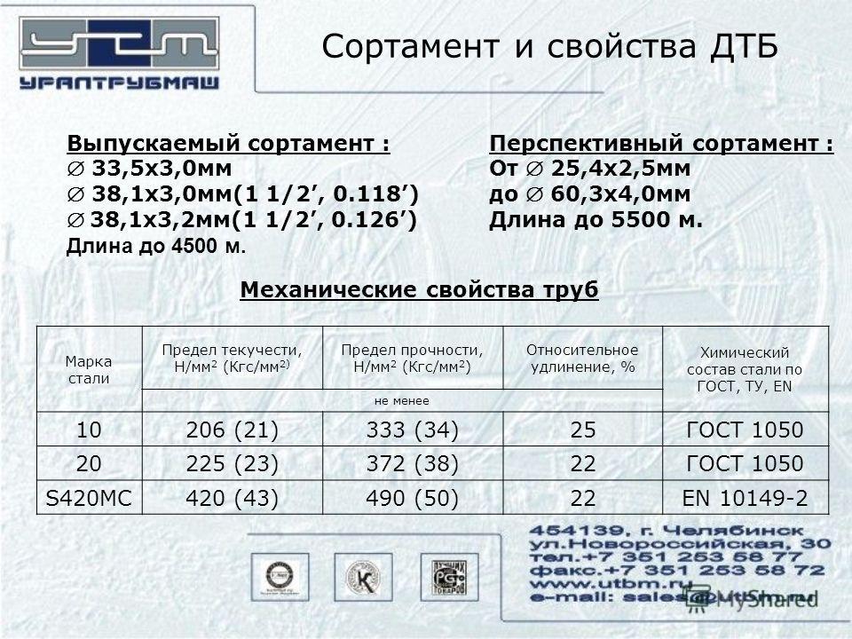 Сортамент и свойства ДТБ Выпускаемый сортамент : 33,5х3,0мм 38,1х3,0мм(1 1/2, 0.118) 38,1х3,2мм(1 1/2, 0.126) Длина до 4500 м. Перспективный сортамент : От 25,4х2,5мм до 60,3х4,0мм Длина до 5500 м. Механические свойства труб Марка стали Предел текуче