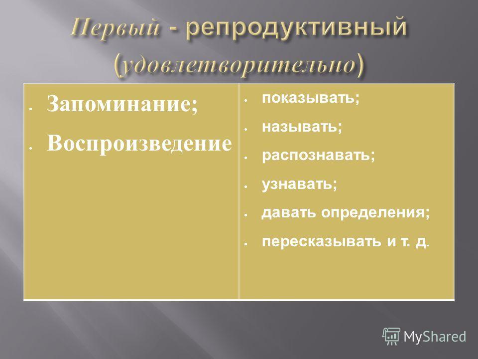 Запоминание ; Воспроизведение показывать; называть; распознавать; узнавать; давать определения; пересказывать и т. д.