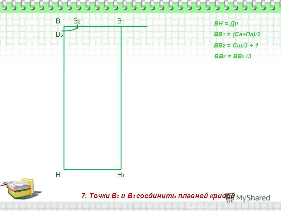 7. Точки В 2 и В 3 соединить плавной кривой В Н ВН = Ди ВВ 1 = (Сг+Пг)/2 В1В1 Н1Н1 ВВ 2 = Сш/3 + 1 В2В2 ВВ 3 = ВВ 2 /3 В3В3