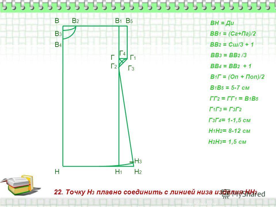 22. Точку Н 3 плавно соединить с линией низа изделия НН 2 В Н ВН = Ди ВВ 1 = (Сг+Пг)/2 В1В1 Н1Н1 ВВ 2 = Сш/3 + 1 В2В2 ВВ 3 = ВВ 2 /3 В3В3 ВВ 4 = ВВ 2 + 1 В4В4 В 1 Г = (Оп + Поп)/2 Г В 1 В 5 = 5-7 см В5В5 Г1Г1 ГГ 2 = ГГ 1 = В 1 В 5 Г2Г2 Г 1 Г 3 = Г 3