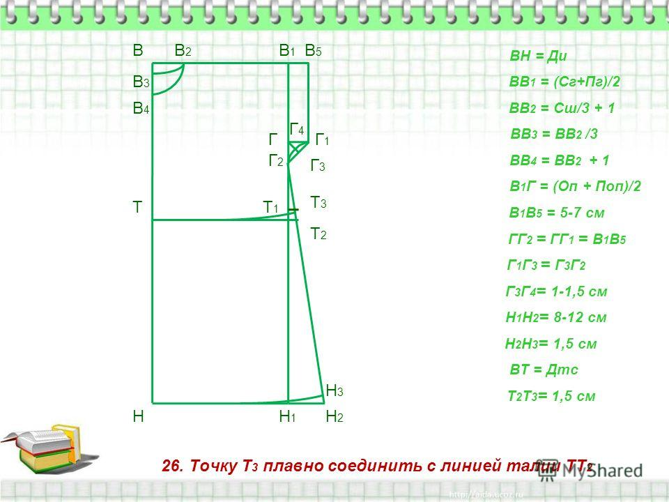 26. Точку Т 3 плавно соединить с линией талии ТТ 2 В Н ВН = Ди ВВ 1 = (Сг+Пг)/2 В1В1 Н1Н1 ВВ 2 = Сш/3 + 1 В2В2 ВВ 3 = ВВ 2 /3 В3В3 ВВ 4 = ВВ 2 + 1 В4В4 В 1 Г = (Оп + Поп)/2 Г В 1 В 5 = 5-7 см В5В5 Г1Г1 ГГ 2 = ГГ 1 = В 1 В 5 Г2Г2 Г 1 Г 3 = Г 3 Г 2 Г3Г