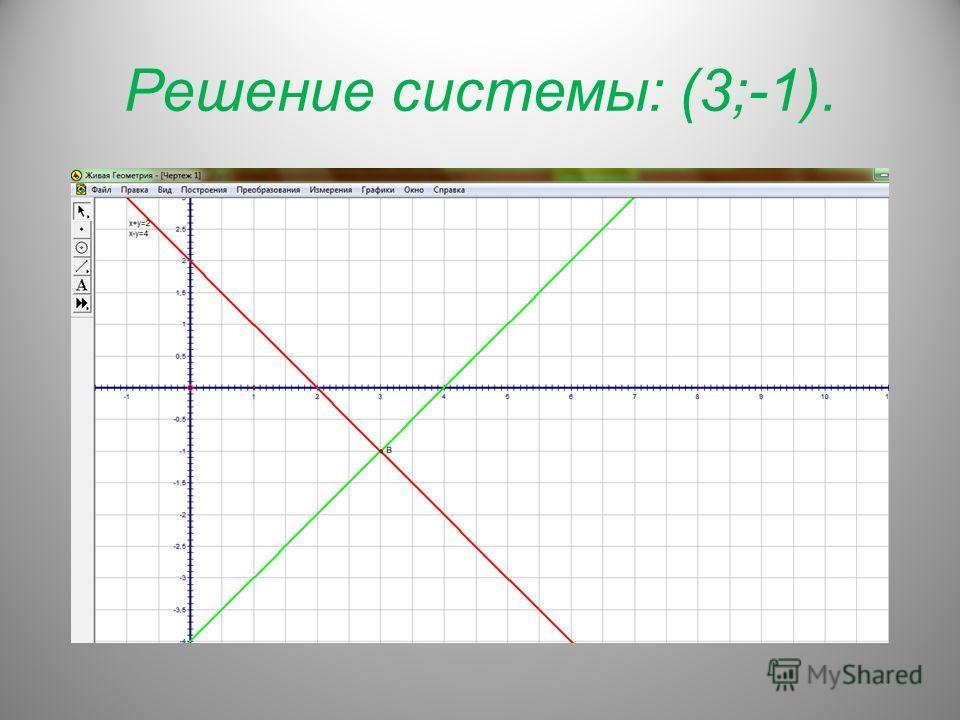 Решение системы: (3;-1).