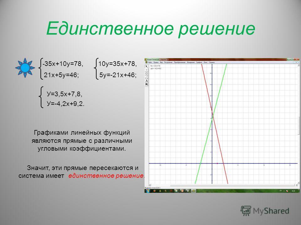 Единственное решение - 35х+10у=78, 10у=35х+78, 21х+5у=46; 5у=-21х+46; У=3,5х+7,8, У=-4,2х+9,2. Графиками линейных функций являются прямые с различными угловыми коэффициентами. Значит, эти прямые пересекаются и система имеет единственное решение.