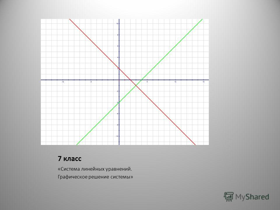 7 класс «Система линейных уравнений. Графическое решение системы»
