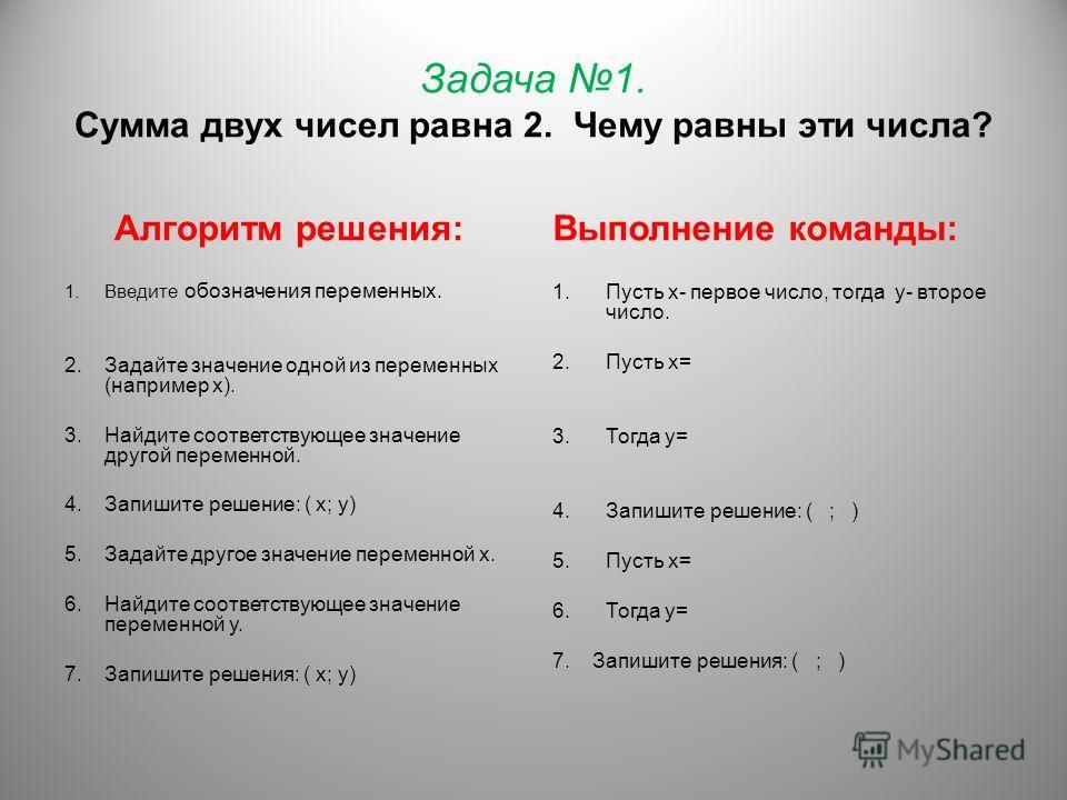 Задача 1. Сумма двух чисел равна 2. Чему равны эти числа? Алгоритм решения: 1.Введите обозначения переменных. 2.Задайте значение одной из переменных (например х). 3.Найдите соответствующее значение другой переменной. 4.Запишите решение: ( х; у) 5.Зад