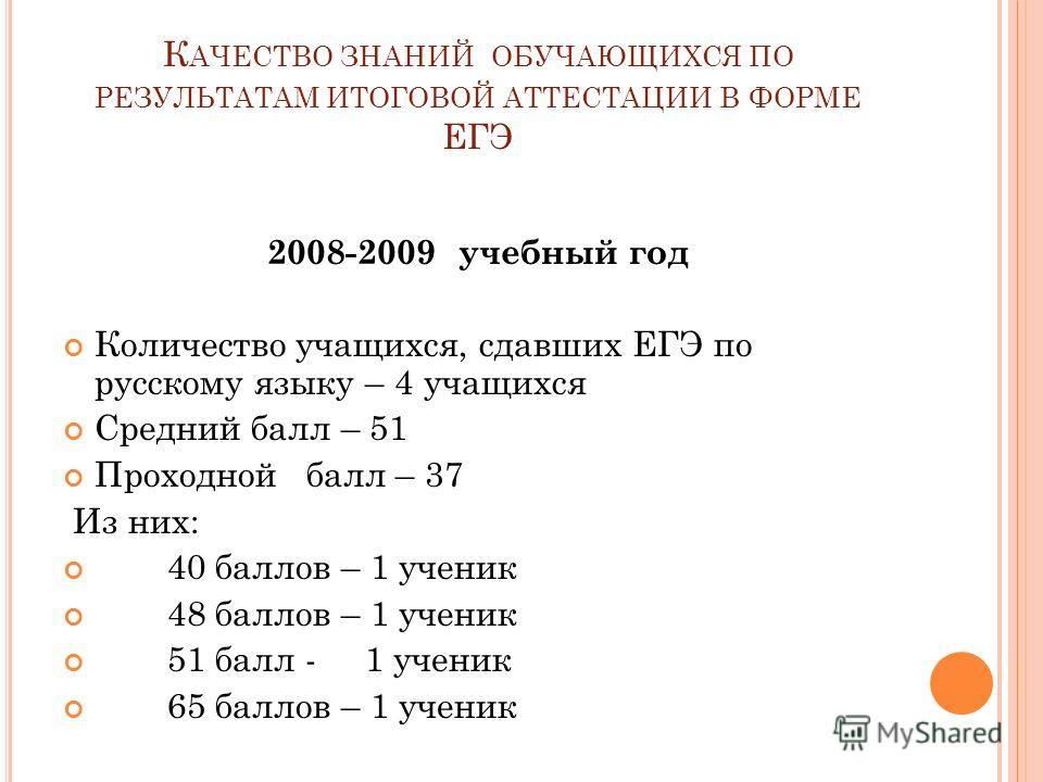 К АЧЕСТВО ЗНАНИЙ ОБУЧАЮЩИХСЯ ПО РЕЗУЛЬТАТАМ ИТОГОВОЙ АТТЕСТАЦИИ В ФОРМЕ ЕГЭ 2008-2009 учебный год Количество учащихся, сдавших ЕГЭ по русскому языку – 4 учащихся Средний балл – 51 Проходной балл – 37 Из них: 40 баллов – 1 ученик 48 баллов – 1 ученик