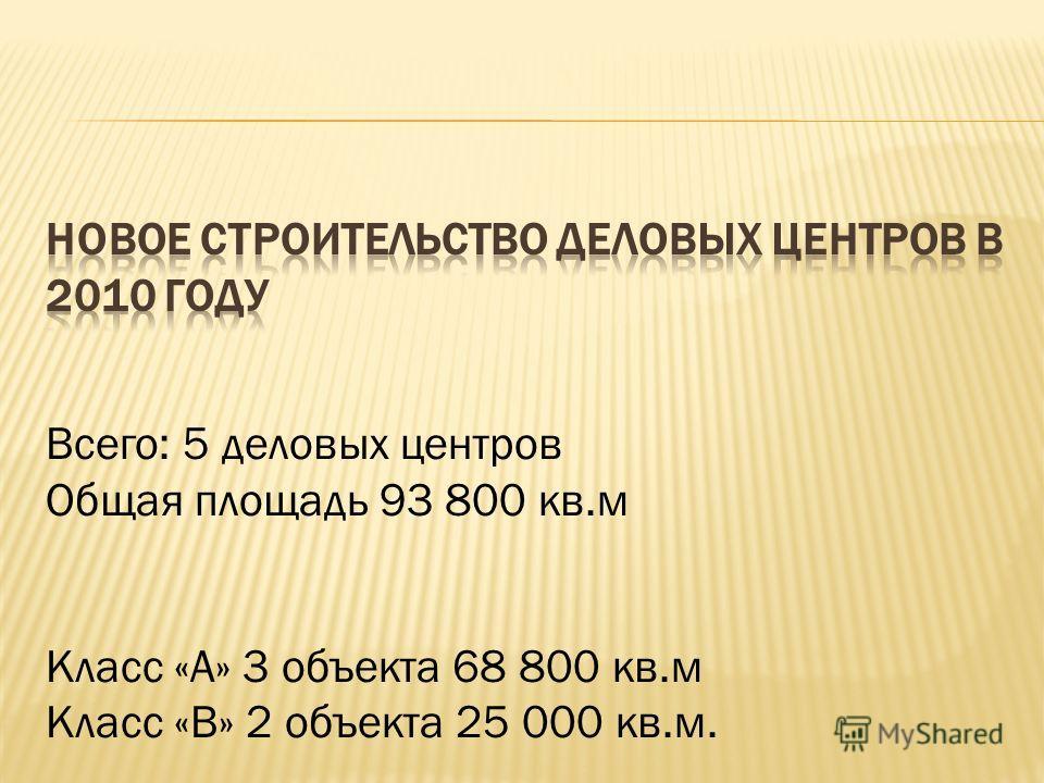 Всего: 5 деловых центров Общая площадь 93 800 кв.м Класс «А» 3 объекта 68 800 кв.м Класс «В» 2 объекта 25 000 кв.м.