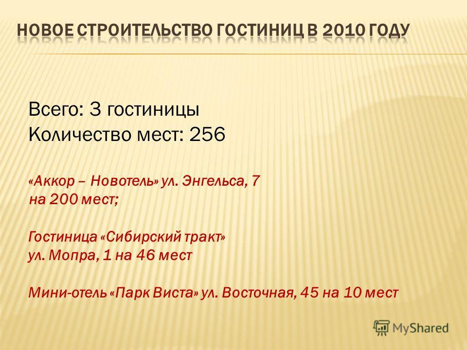 Всего: 3 гостиницы Количество мест: 256 «Аккор – Новотель» ул. Энгельса, 7 на 200 мест; Гостиница «Сибирский тракт» ул. Мопра, 1 на 46 мест Мини-отель «Парк Виста» ул. Восточная, 45 на 10 мест