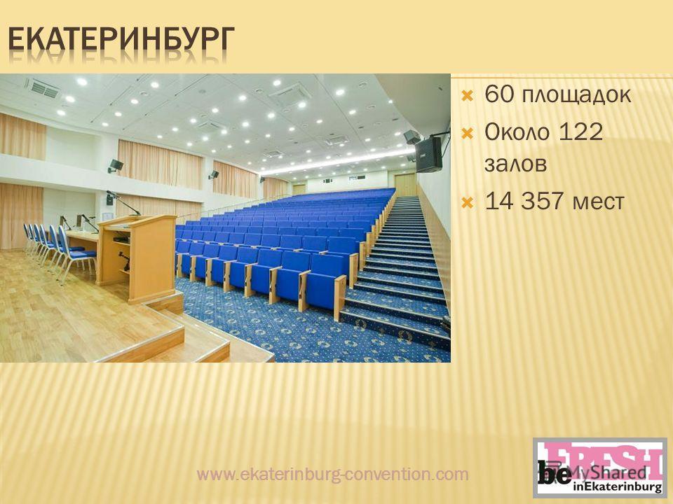 60 площадок Около 122 залов 14 357 мест www.ekaterinburg-convention.com