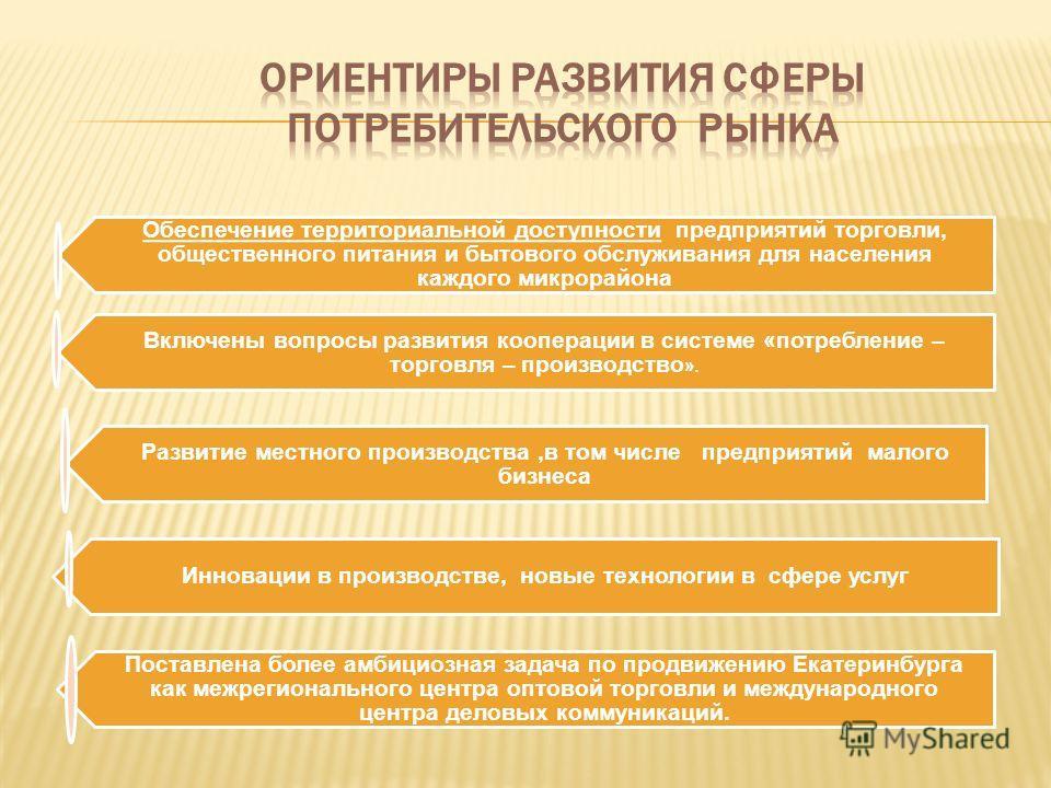 Обеспечение территориальной доступности предприятий торговли, общественного питания и бытового обслуживания для населения каждого микрорайона Включены вопросы развития кооперации в системе «потребление – торговля – производство ». Развитие местного п
