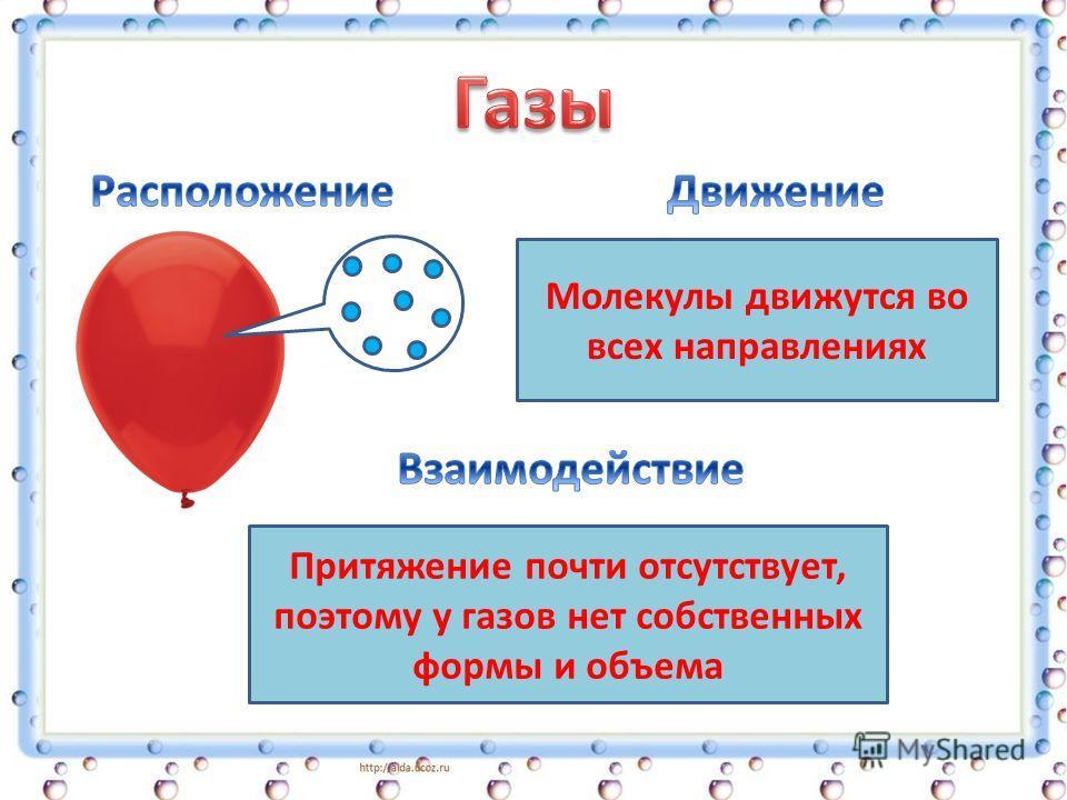 Притяжение почти отсутствует, поэтому у газов нет собственных формы и объема Молекулы движутся во всех направлениях