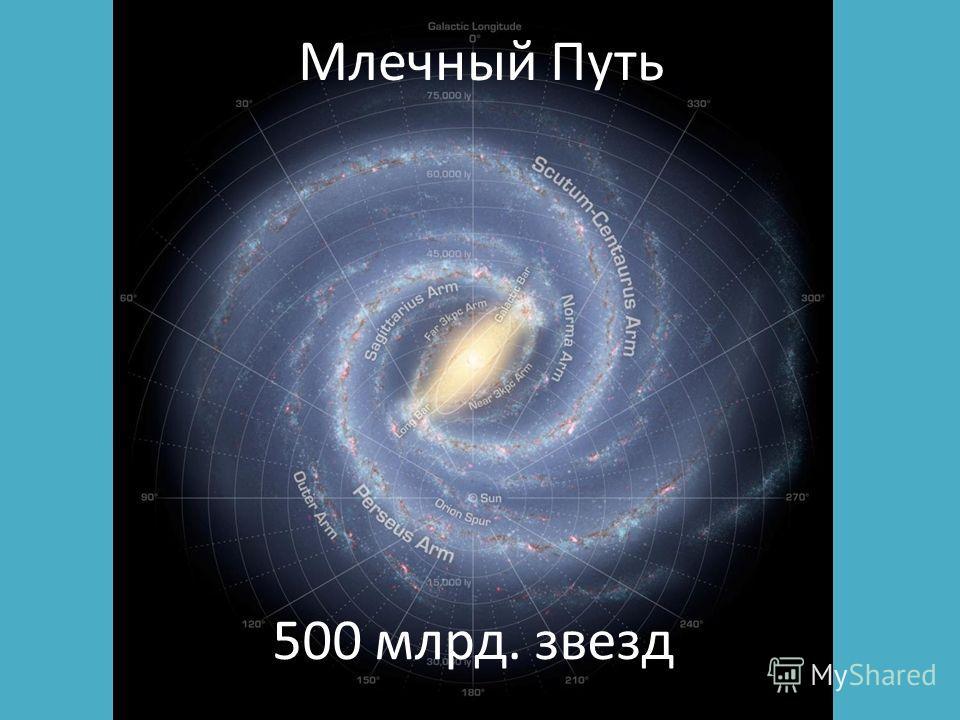 Млечный Путь 500 млрд. звезд