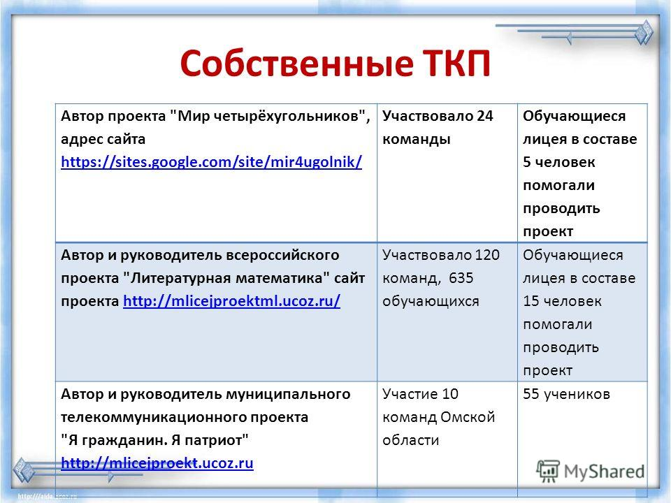 Собственные ТКП Автор проекта