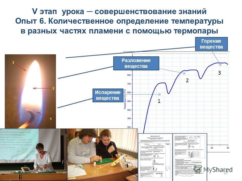 V этап урока cовершенствование знаний Опыт 6. Количественное определение температуры в разных частях пламени с помощью термопары Испарение вещества Разложение вещества Горение вещества 1 2 3 25