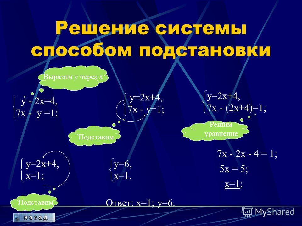 Решить систему уравнений способом сложения 7x = 2y = 1, 17x + 6y = -9.