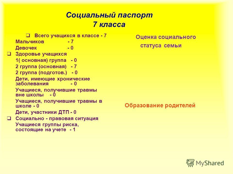 Социальный паспорт 7 класса Всего учащихся в классе - 7 Мальчиков - 7 Девочек - 0 Здоровье учащихся 1( основная) группа - 0 2 группа (основная) - 7 2 группа (подготов.) - 0 Дети, имеющие хронические заболевания - 0 Учащиеся, получившие травмы вне шко