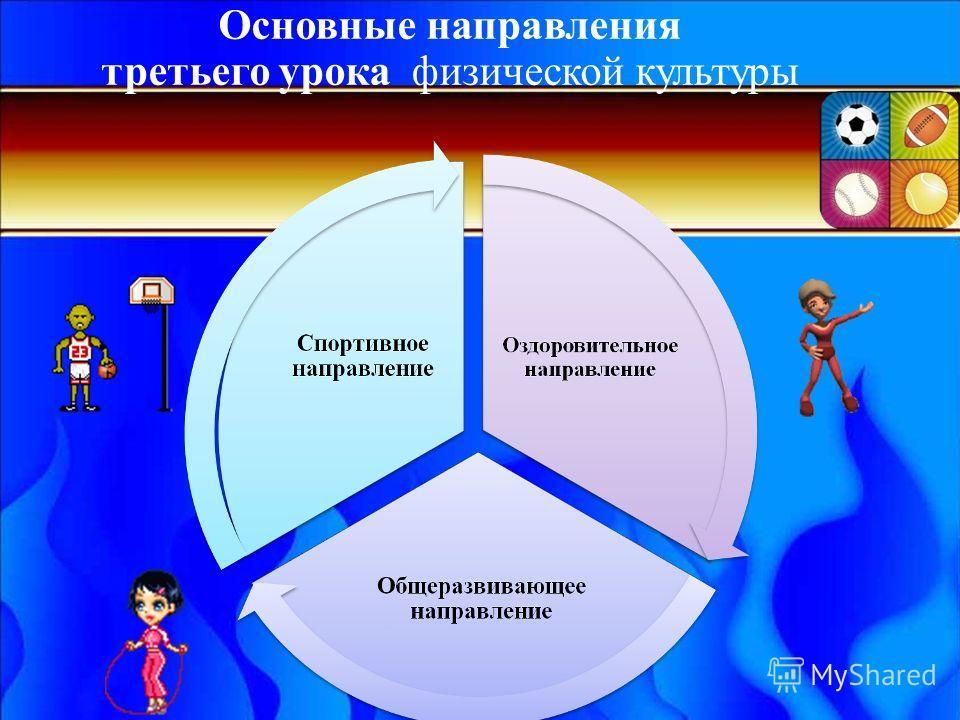 Основные направления третьего урока физической культуры