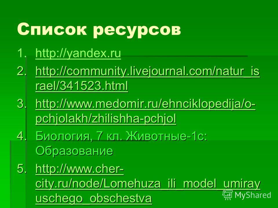 Список ресурсов 1. 1.http://yandex.ruhttp://yandex.ru 2.http://community.livejournal.com/natur_is rael/341523.html http://community.livejournal.com/natur_is rael/341523.htmlhttp://community.livejournal.com/natur_is rael/341523.html 3.http://www.medom