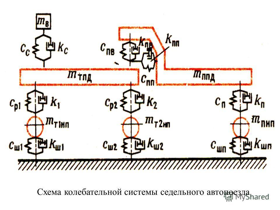 Схема колебательной системы седельного автопоезда