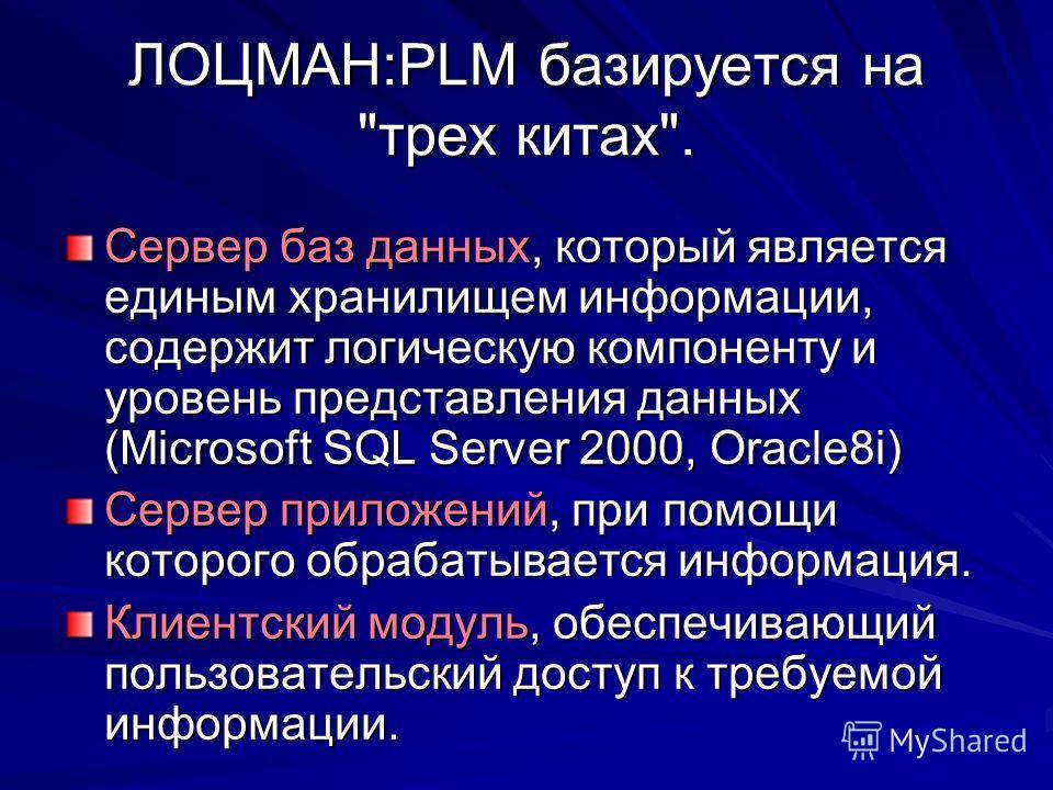 ЛОЦМАН:PLM базируется на