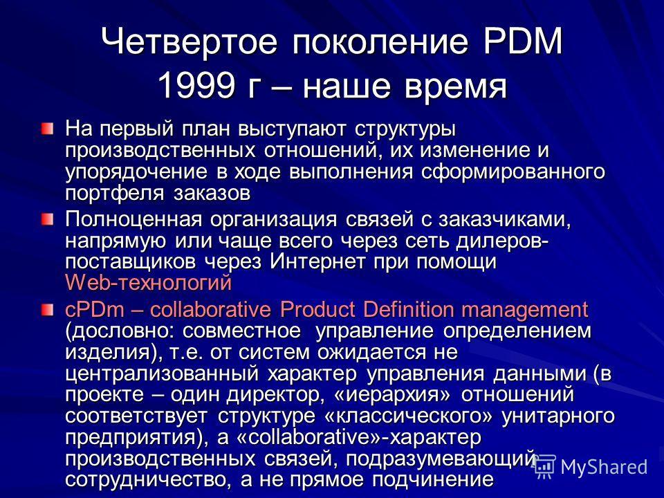 Четвертое поколение PDM 1999 г – наше время На первый план выступают структуры производственных отношений, их изменение и упорядочение в ходе выполнения сформированного портфеля заказов Полноценная организация связей с заказчиками, напрямую или чаще