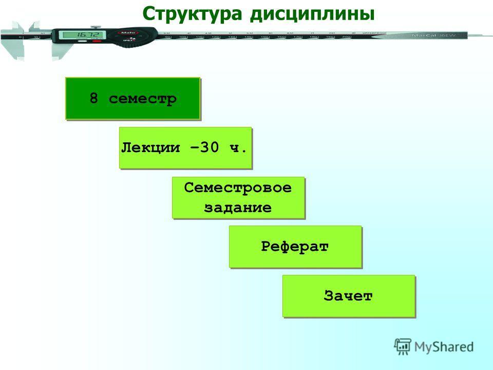 Структура дисциплины 8 семестр Лекции –30 ч. Семестровое задание Семестровое задание Реферат Зачет