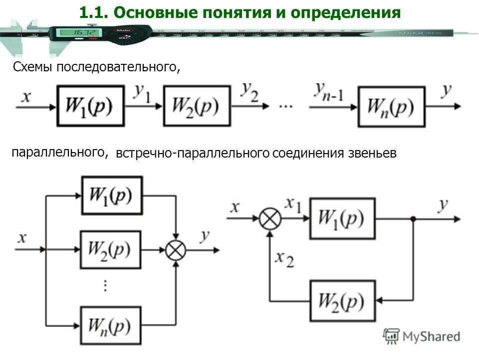 Схемы последовательного, параллельного, встречно-параллельного соединения звеньев 1.1. Основные понятия и определения