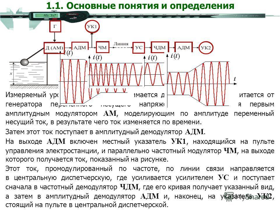 Измеряемый уровень воды x воспринимается датчиком Д, который питается от генератора переменного несущего напряжения Г и является первым амплитудным модулятором АМ, моделирующим по амплитуде переменный несущий ток, в результате чего ток изменяется по