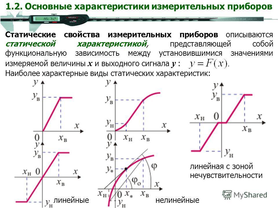 линейные нелинейные линейная с зоной нечувствительности 1.2. Основные характеристики измерительных приборов Наиболее характерные виды статических характеристик: Статические свойства измерительных приборов описываются статической характеристикой, пред