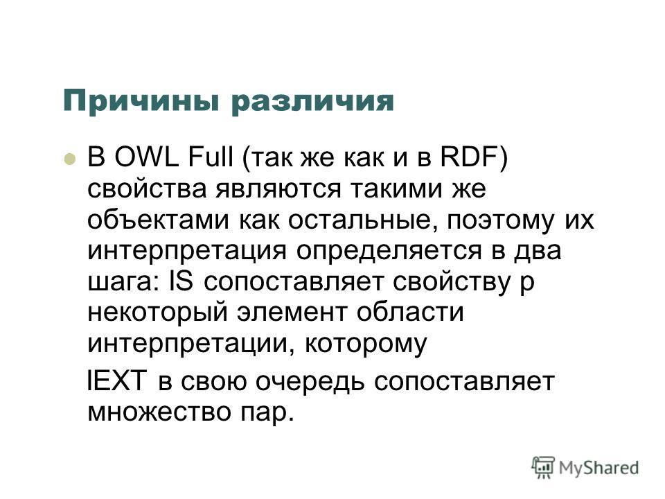 Причины различия В OWL Full (так же как и в RDF) свойства являются такими же объектами как остальные, поэтому их интерпретация определяется в два шага: IS сопоставляет свойству p некоторый элемент области интерпретации, которому IEXT в свою очередь с