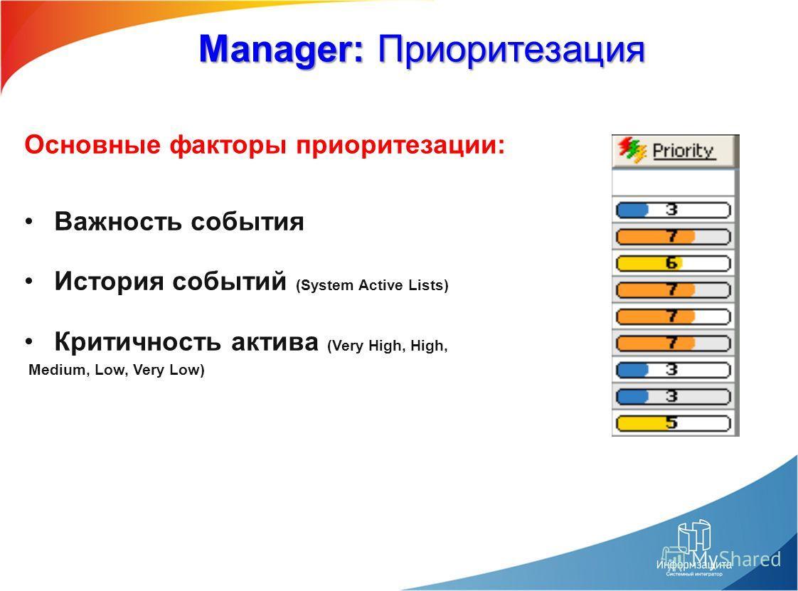 Основные факторы приоритезации: Важность события История событий (System Active Lists) Критичность актива (Very High, High, Medium, Low, Very Low) Manager: Приоритезация
