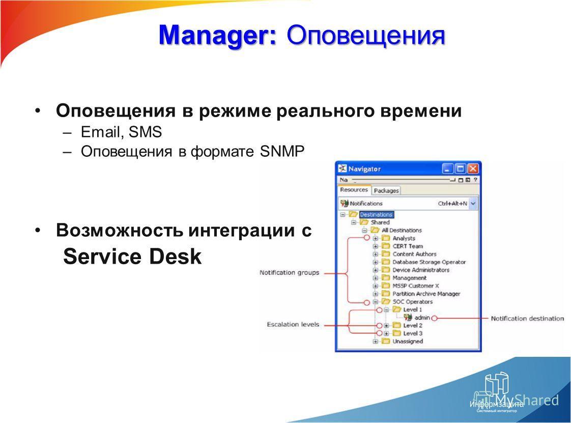 Оповещения в режиме реального времени –Email, SMS –Оповещения в формате SNMP Возможность интеграции с Service Desk Manager: Оповещения