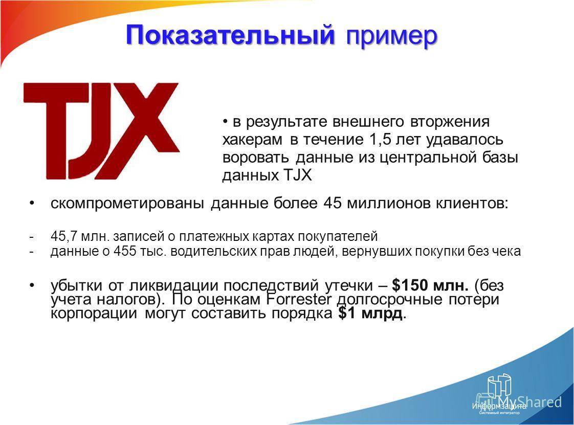 Показательный пример в результате внешнего вторжения хакерам в течение 1,5 лет удавалось воровать данные из центральной базы данных TJX скомпрометированы данные более 45 миллионов клиентов: -45,7 млн. записей о платежных картах покупателей -данные о