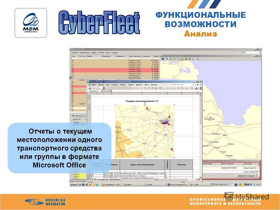 Отчеты о текущем местоположении одного транспортного средства или группы в формате Microsoft Office ФУНКЦИОНАЛЬНЫЕ ВОЗМОЖНОСТИ Анализ