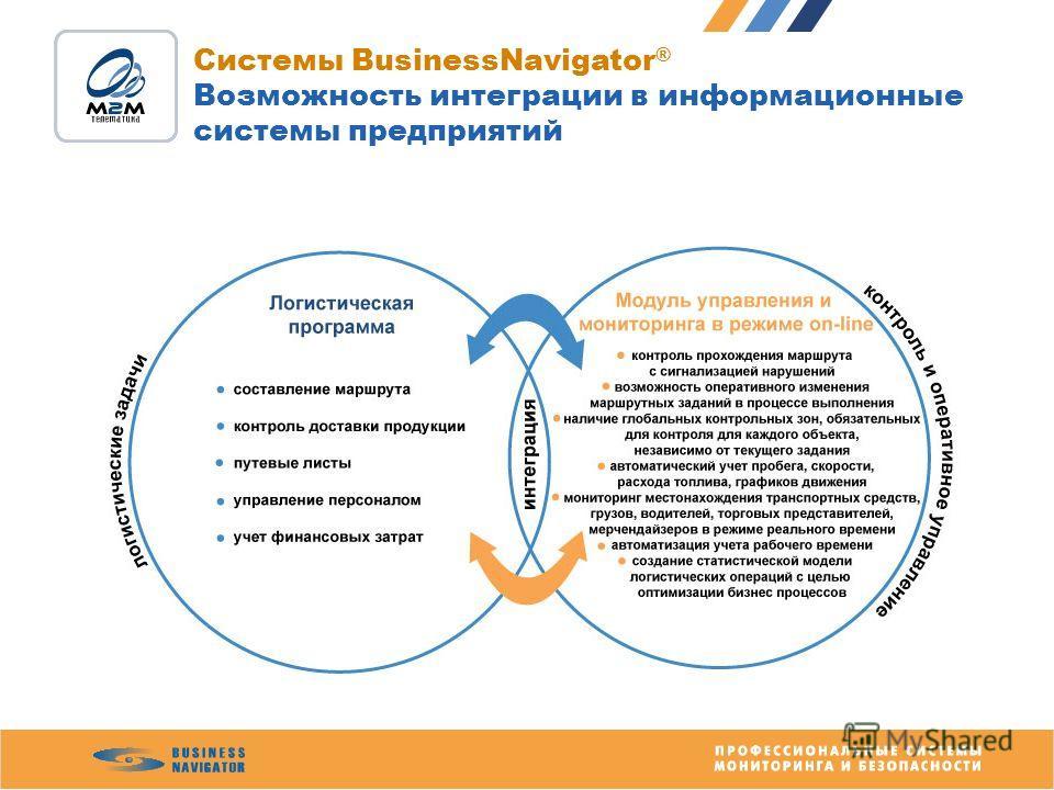 Системы BusinessNavigator ® Возможность интеграции в информационные системы предприятий