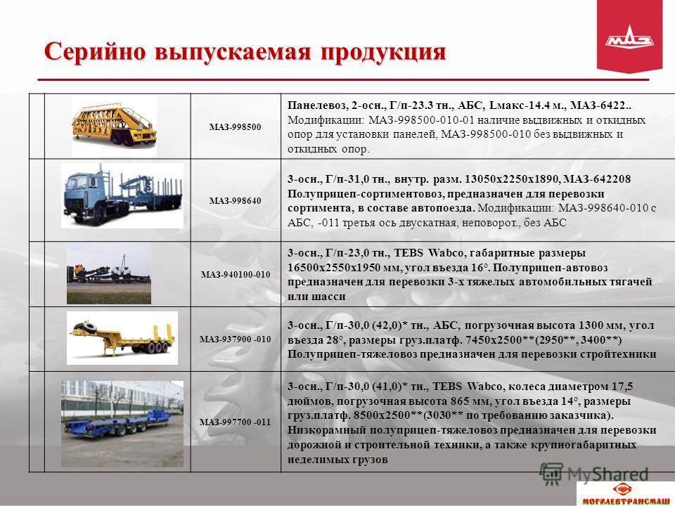 МАЗ-998500 Панелевоз, 2-осн., Г/п-23.3 тн., АБС, Lмакс-14.4 м., МАЗ-6422.. Модификации: МАЗ-998500-010-01 наличие выдвижных и откидных опор для установки панелей, МАЗ-998500-010 без выдвижных и откидных опор. МАЗ-998640 3-осн., Г/п-31,0 тн., внутр. р
